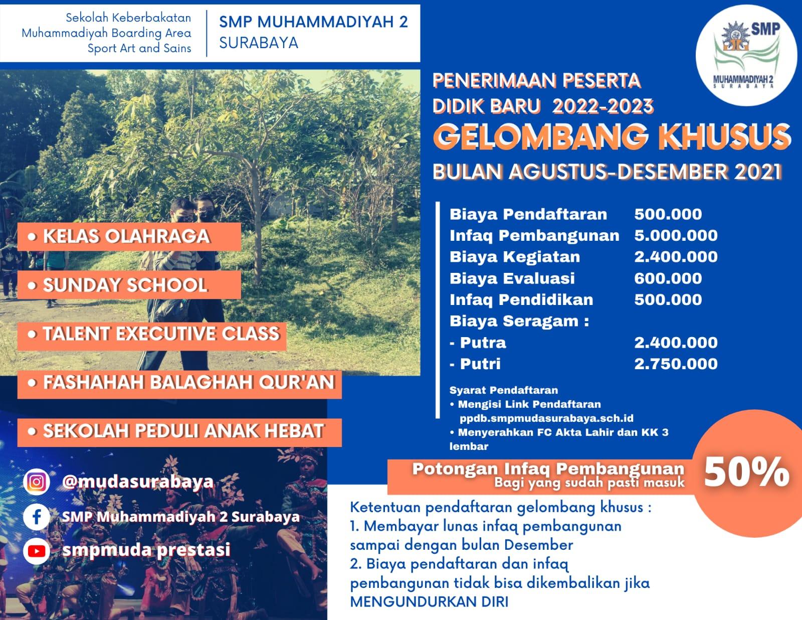 Read more about the article Informasi PPDB 2022 Gelombang Khusus Bulan Agustus – Desember
